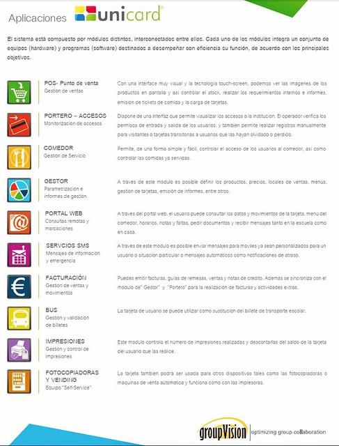 Aplicaciones UniCard