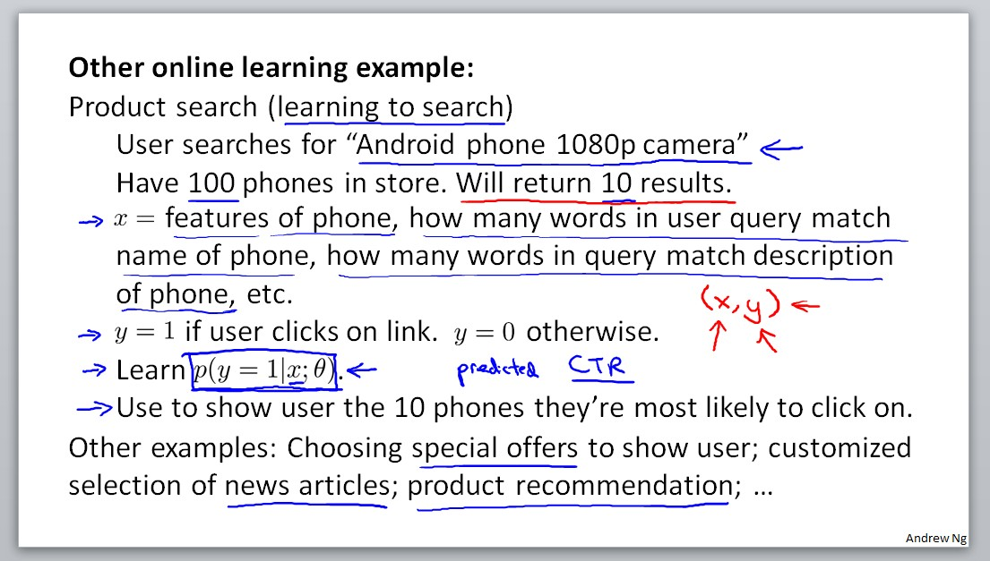 Other online learning example