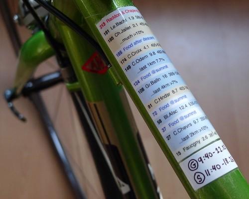 Les-Trois-Ballons-cyclosportive-2013 4