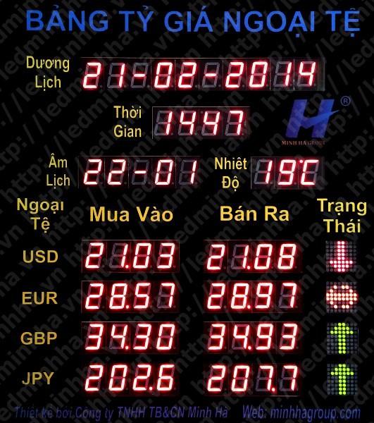 Bảng Tỷ Giá Vàng