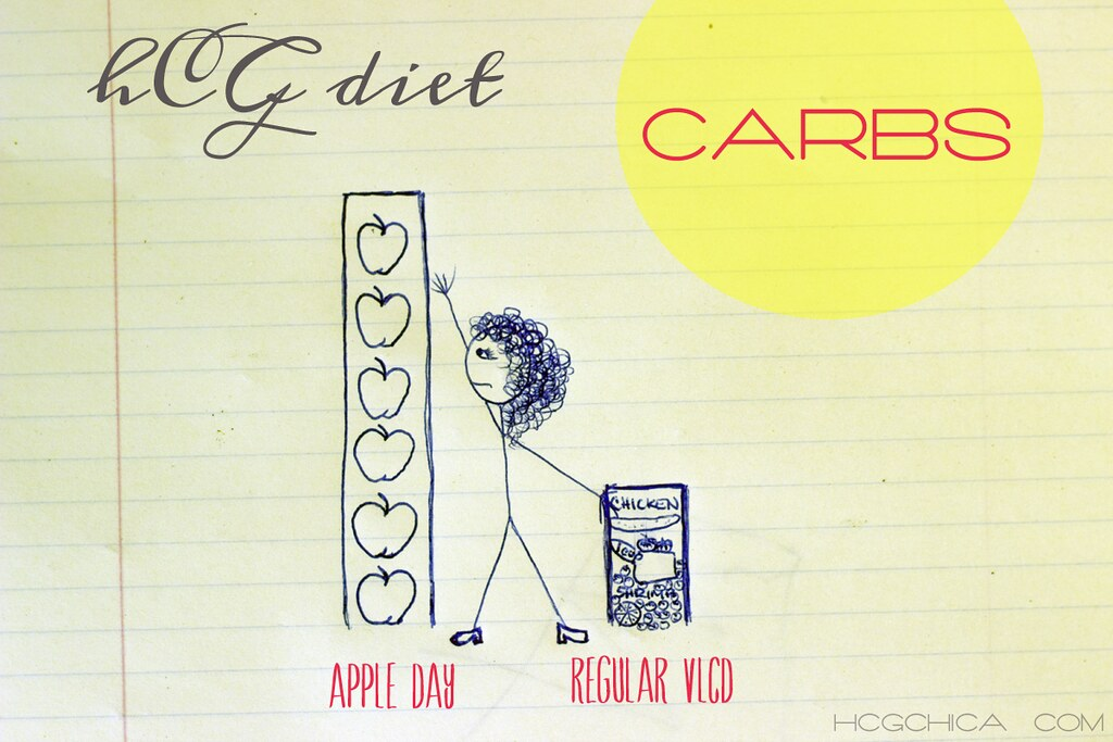 carbs-apple-day-hcg-diet-2