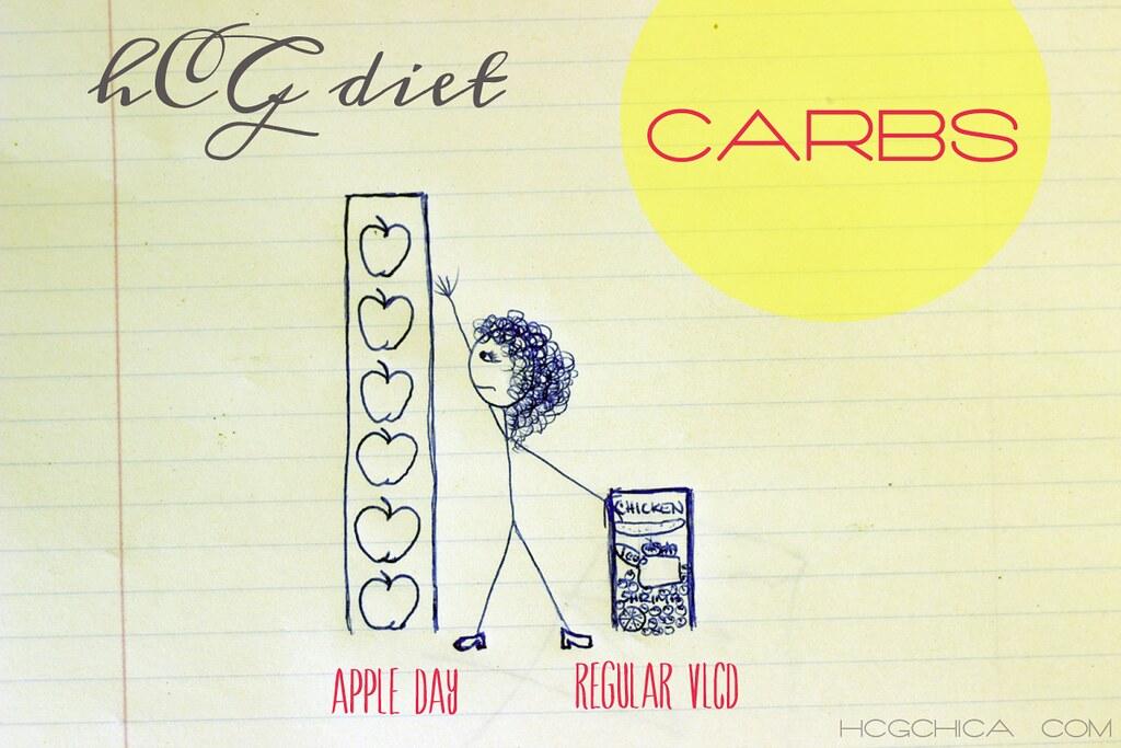 carbs-apple-day-hcg-diet-2