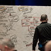 LeanUX NYC 2014 by semanticwill