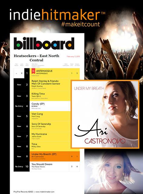 http://www.billboard.biz/bbbiz/charts/search/detailed_chart_dis