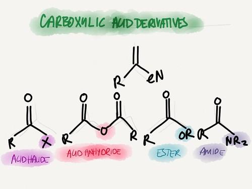 MCAT Study Guide Ochem Ch  6 – Aldehydes and Ketones – Mcatforme