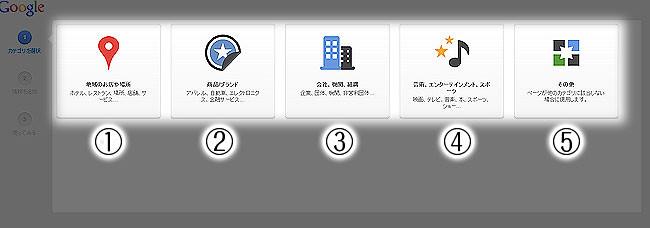 Google+ページのカテゴリ