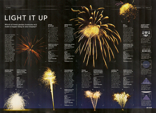 Epic Fireworks Feature - Wired Magazine