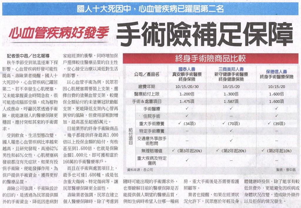 20131227[工商時報]心血管疾病好發季 手術險補足保障--國人十大死因中,心血管疾病已躍居第二名