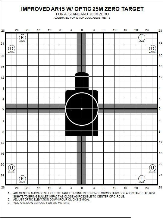 image about Ar15 25 Yard Zero Target Printable called Far better 25M AR15A2 / A3 / A4 AR15 Carbine Zero Goals