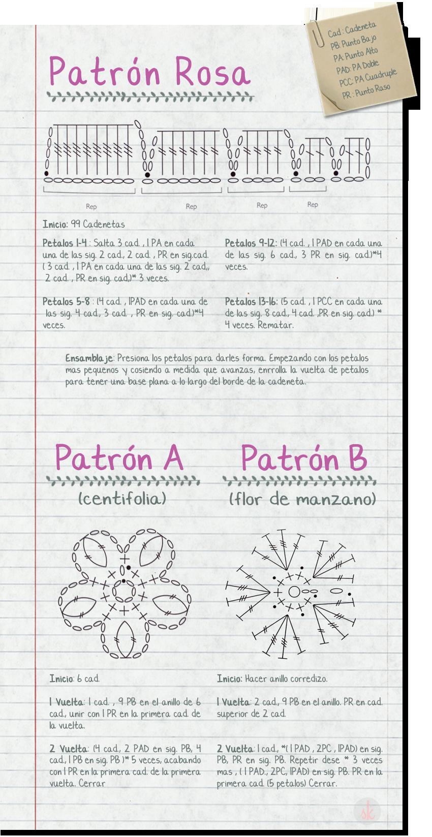 SusiMiu | Tutorial de Alfombra de Ganchillo XXL combinada con flores ...