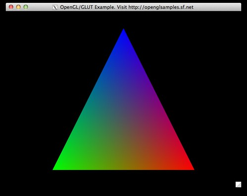 Install & Compile opengl / glut / freeglut on Mac OSX Mavericks