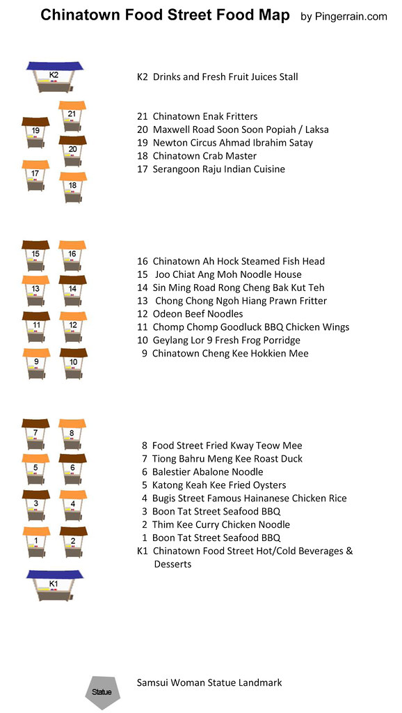 Chinatown Street Food Map
