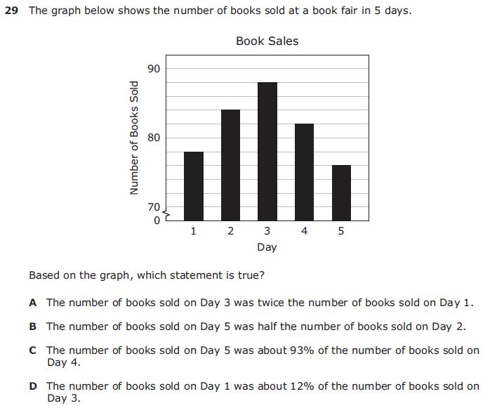 math worksheet : 3rd grade math staar test 2013  tea s deceiving report of passing  : 3rd Grade Math Staar Test Practice Worksheets