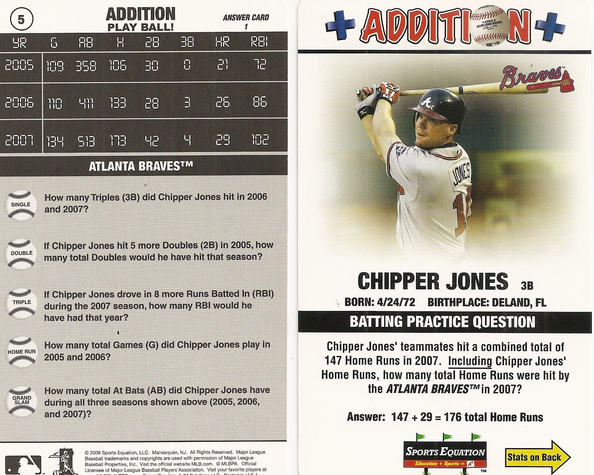 2008 sports equation addition subtraction math cards checklist