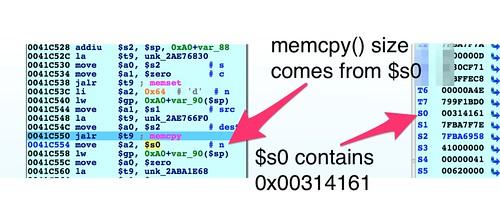 memcpy header size