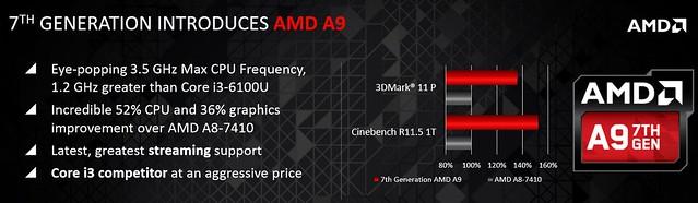 AMD Stony Ridge