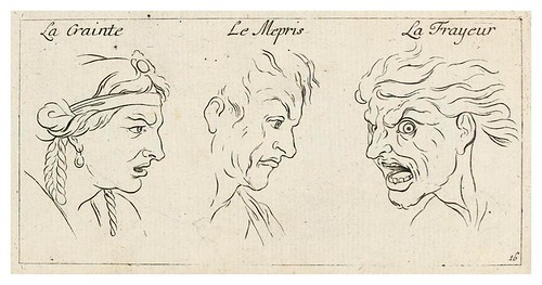 012-Miedo-desprecio-susto-Caracteres des passions…- Sébastien Le Clerc- ETH-Bibliothek e-rara