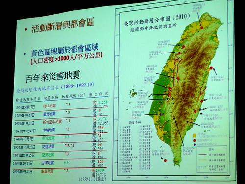 台灣活動斷層與都會人口密集分布區高度重疊。