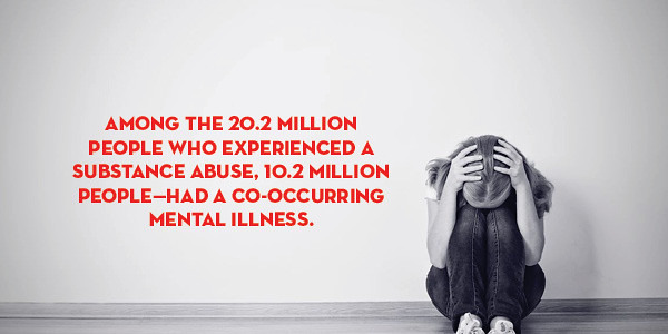 50% of the 20.2 million people who use had a mental illness thumbnail