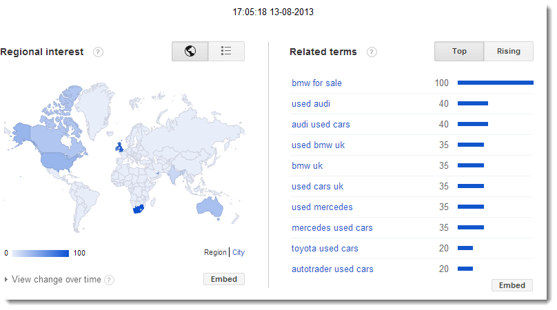 List of free keyword research tools for SEO - Google Trends