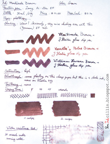 Monteverde Brown on photocopy