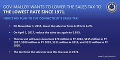 SALES TAX RATES