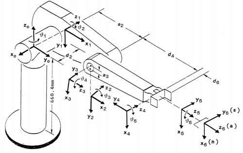 PUMA 560 joint diagram