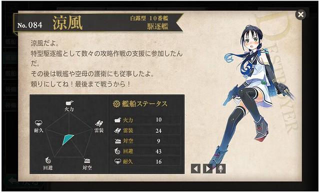 艦の詳細情報