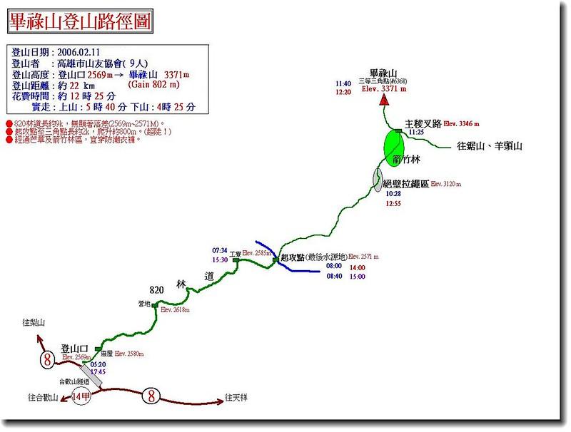 畢祿山登山路線