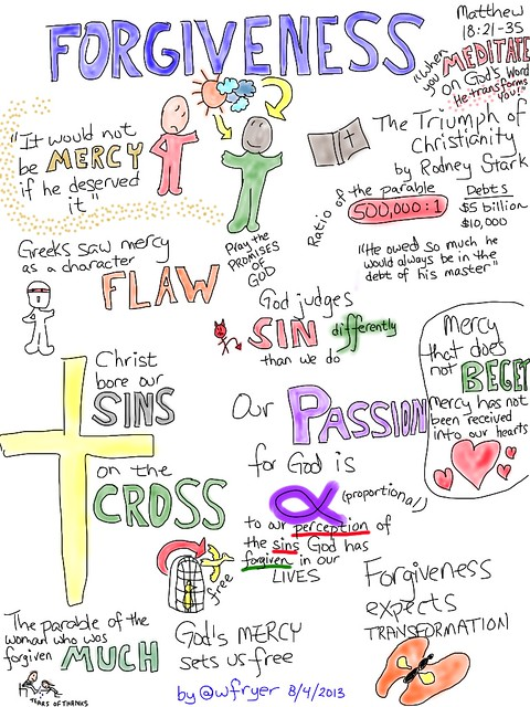 Forgiveness (Visual Notes)