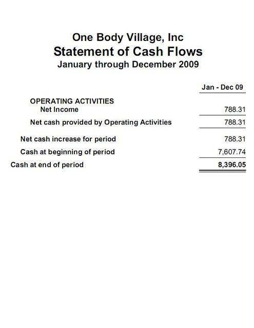 financial3