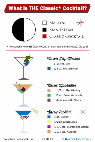classic-cocktail-infographic-800