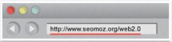 URL structures2