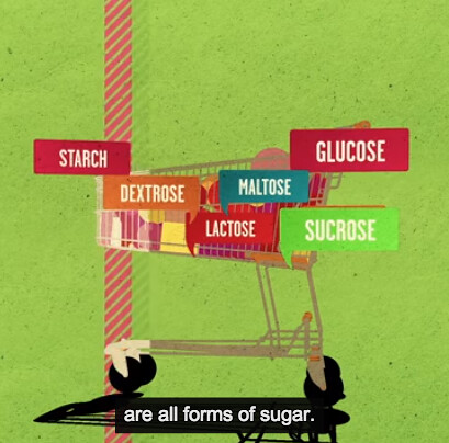 Hvordan påvirker sukker hjernen?