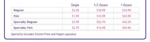 Prairie Girl Bakery - Vegan Cupcakes