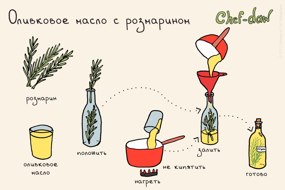 chef_daw_olivkovoe_maslo_s_rozmarinom