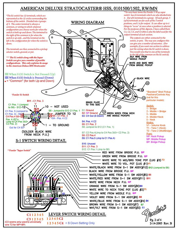 deluxe stratocaster wiring diagram wiring diagram for you • finally figured out the american deluxe hss stratocaster american deluxe stratocaster wiring diagram fender deluxe stratocaster wiring diagram
