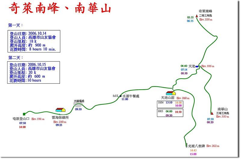 奇萊南峰、南華山登山行程