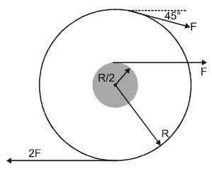 KVPY SB/SX - Part 1 - Physics - Question 30