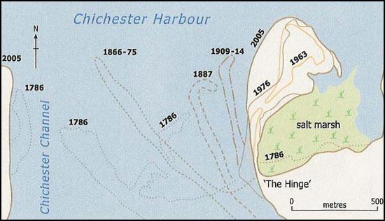 East Head從18世紀以來的變動情形