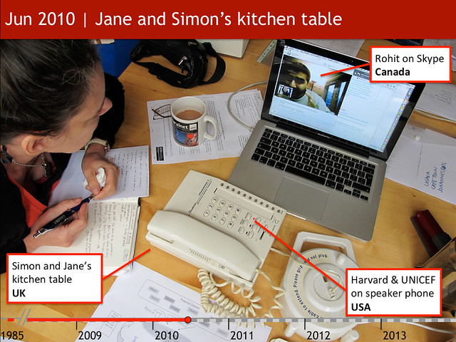 Jane and Simon's kitchen table