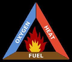Fire_triangle_svg