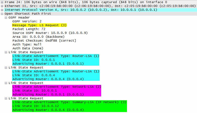 OSPF-WS-6