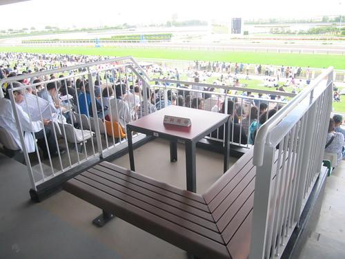 函館競馬場のグループシート