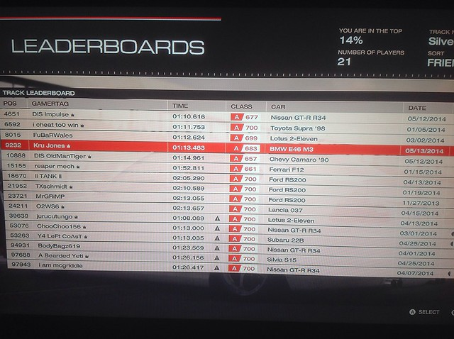 [FM5] Time Attack Event - Silverstone International- EVENT OVER, PRIZES GIVEN OUT 14193590903_2d28e29199_z
