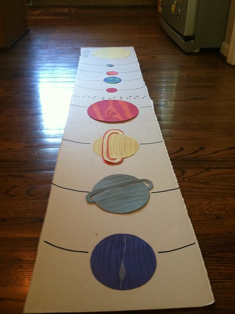 pinterest crafts and planets - photo #28