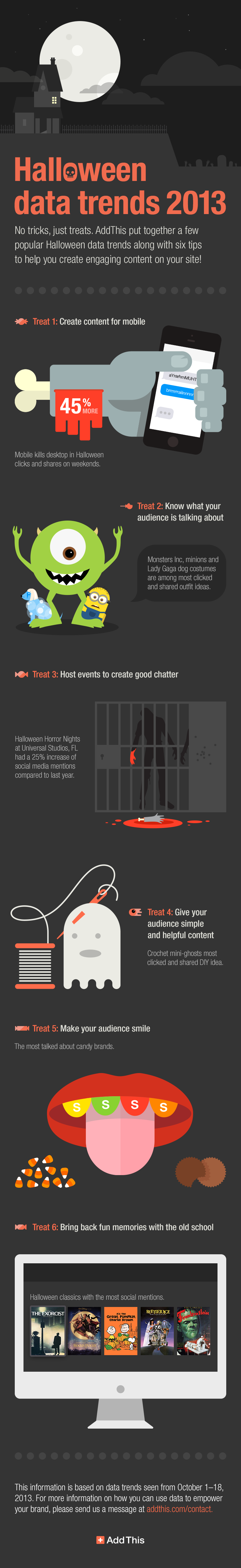 halloween_infographic_RD1-2