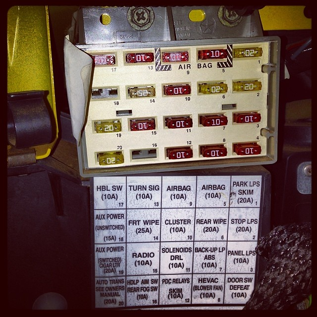 1992 Jeep Yj Fuse Box