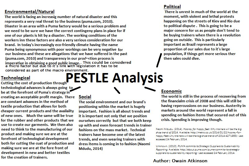 nike micro environment Macro analysis pestle analysis is the framework used to scan the organisation's external macro environment (oxlearn, 2013) pestle standing for political, economic, social, technological, legal and environmental.