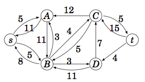 Network_flow_2_residual